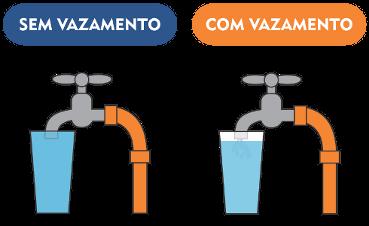 vazamento-torneira